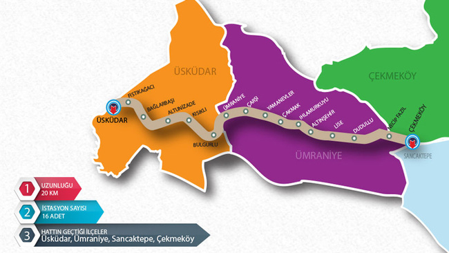 İstanbul'da yapımı devam eden 8 metro hattı